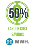 MWH_cost_savings.png