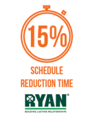 Ryan_sched_reduction.png